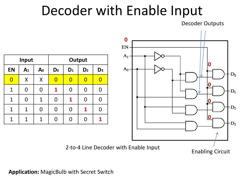 Reference Chapter 3 Moris Mano 4th Edition Ppt Download Logic Diagram 2x4 Decoder With Enable Input