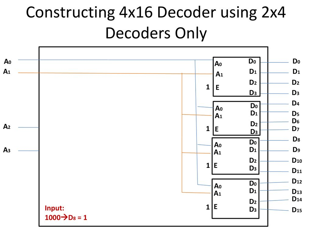 Reference Chapter 3 Moris Mano 4th Edition Ppt Download Logic Diagram 2x4 Decoder Constructing 4x16 Using Decoders Only