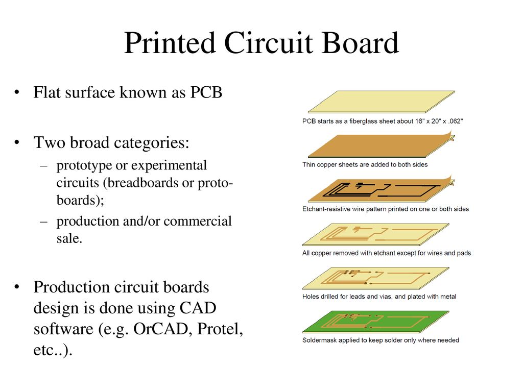 Electronic Circuits Ct101 Computing Systems Ppt Download Containing Components The Circuit Is Printed On Its Surface 23 Board Flat