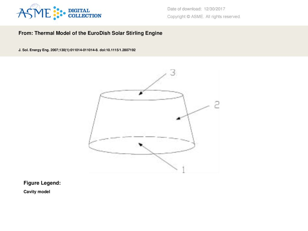From Thermal Model Of The Eurodish Solar Stirling Engine Ppt Download Diagram