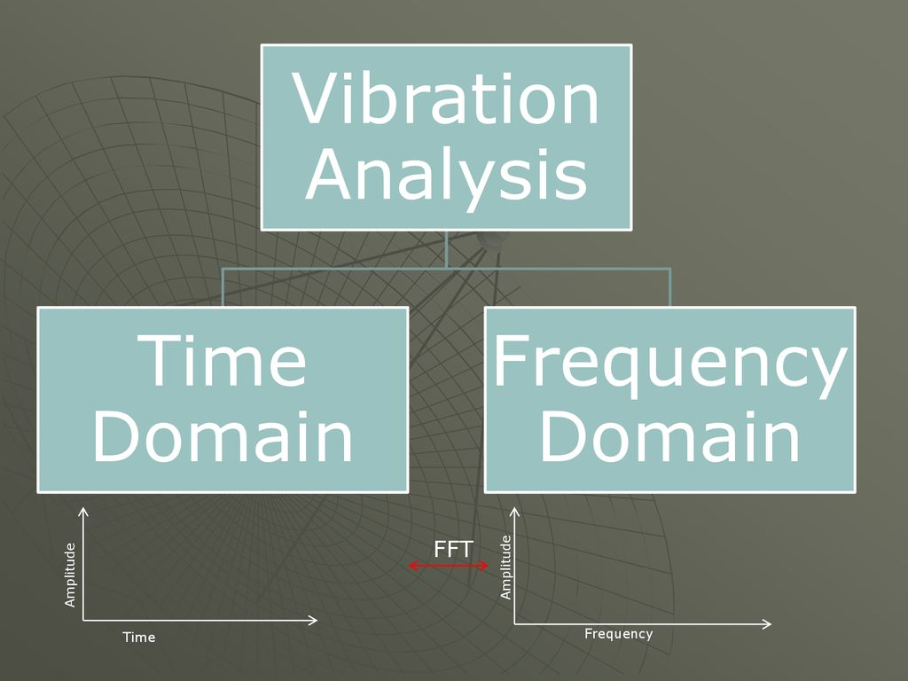 Detection Of Roller Bearing Defects By Vibration Analysis