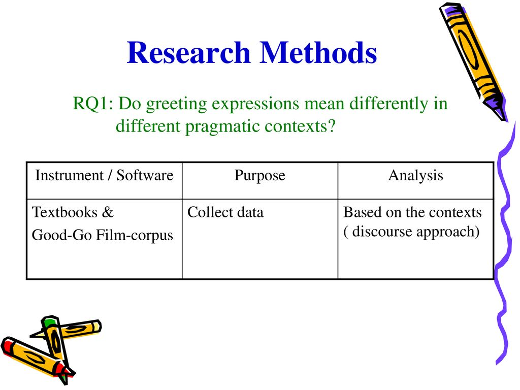 Research methods rq1 do greeting expressions mean differently in research methods rq1 do greeting expressions mean differently in different pragmatic contexts m4hsunfo