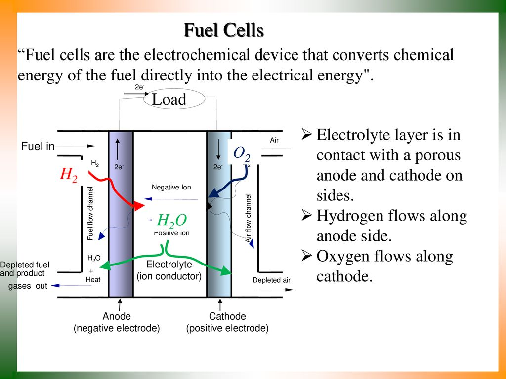 Fuel Cell Electric Prime Movers - ppt download