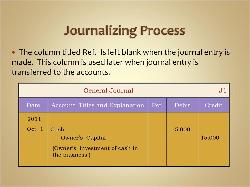the recording process journalizing ppt download