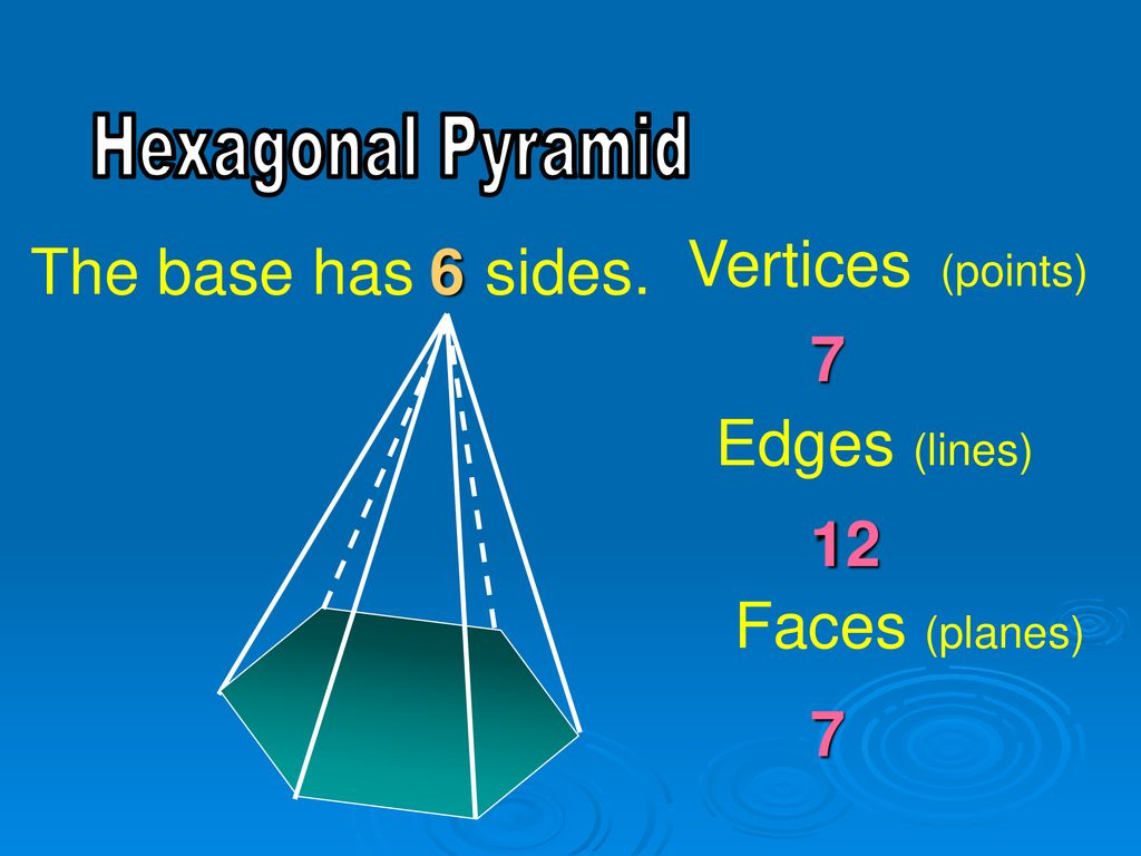 Fun With Pyramids By D Fisher Ppt Download