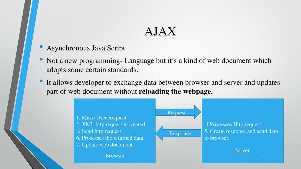 DHTML,AJAX,JB, EJB By: Gaurav Srivastav  - ppt download