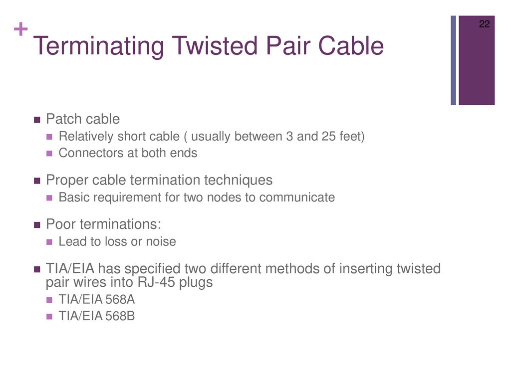 Ct1403 Lecture1transmission Media Ppt Download Eia 568b Wiring 22 Terminating Twisted Pair Cable