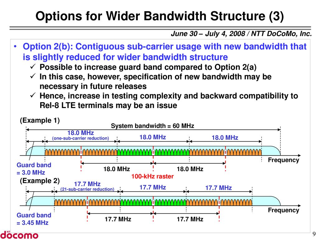 Proposals for LTE-Advanced Technologies - ppt download
