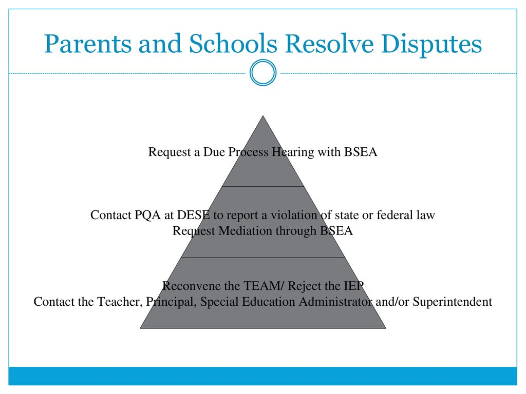 Bsea Decision Independent Educational >> Parents Basic Rights Notice Of Procedural Safeguards For Students