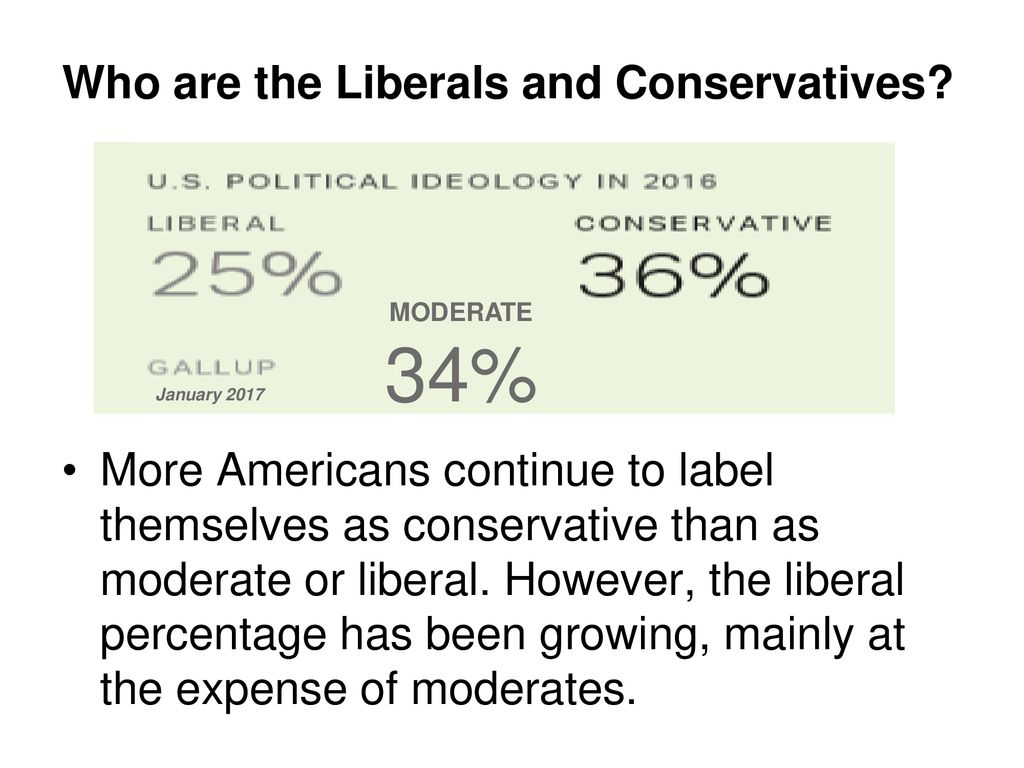 Who are the liberals