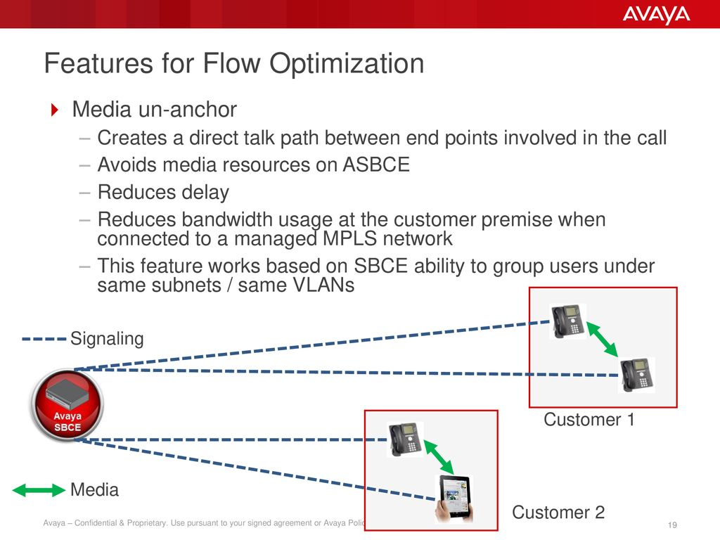 Avaya SBCE– 6 3 October 23, 2014 *Check to see if there is a newer