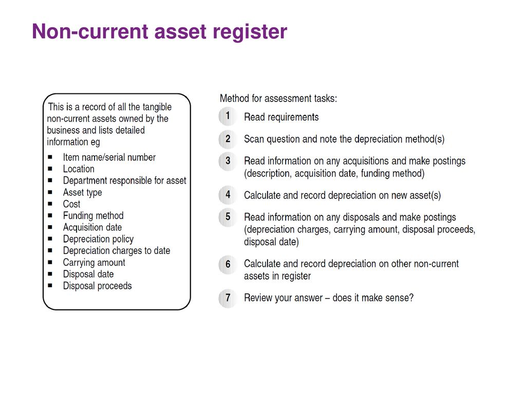 Accounting for Capital Transactions - ppt download
