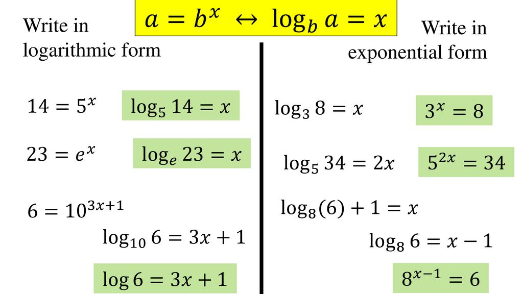 Unit 8 7 3 In Text Logarithmic Functions Ppt Download