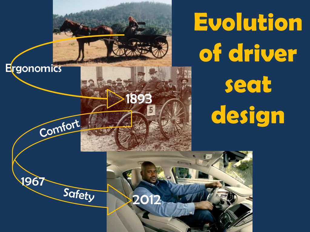 Virtual Seat Design At Vehicle Concept Ppt Download