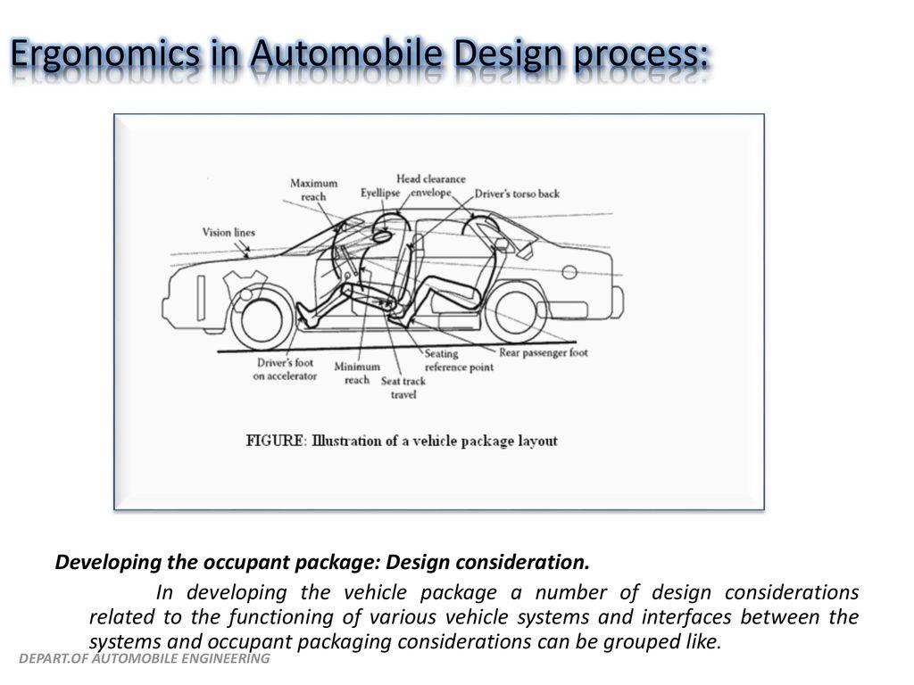 Ergonomics In Automobile Sbpp Ppt Download