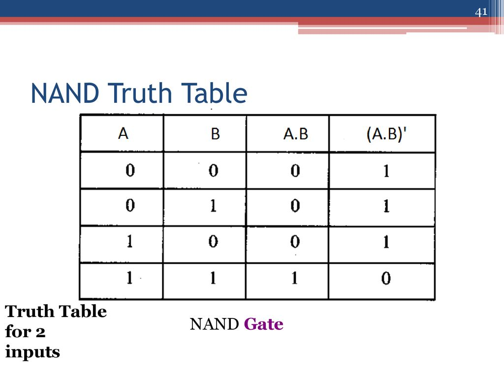 Nand Truth Table Gate Circuit Diagram On Dflip Flop Digital Signals Have Two Basic States Download 1024x768