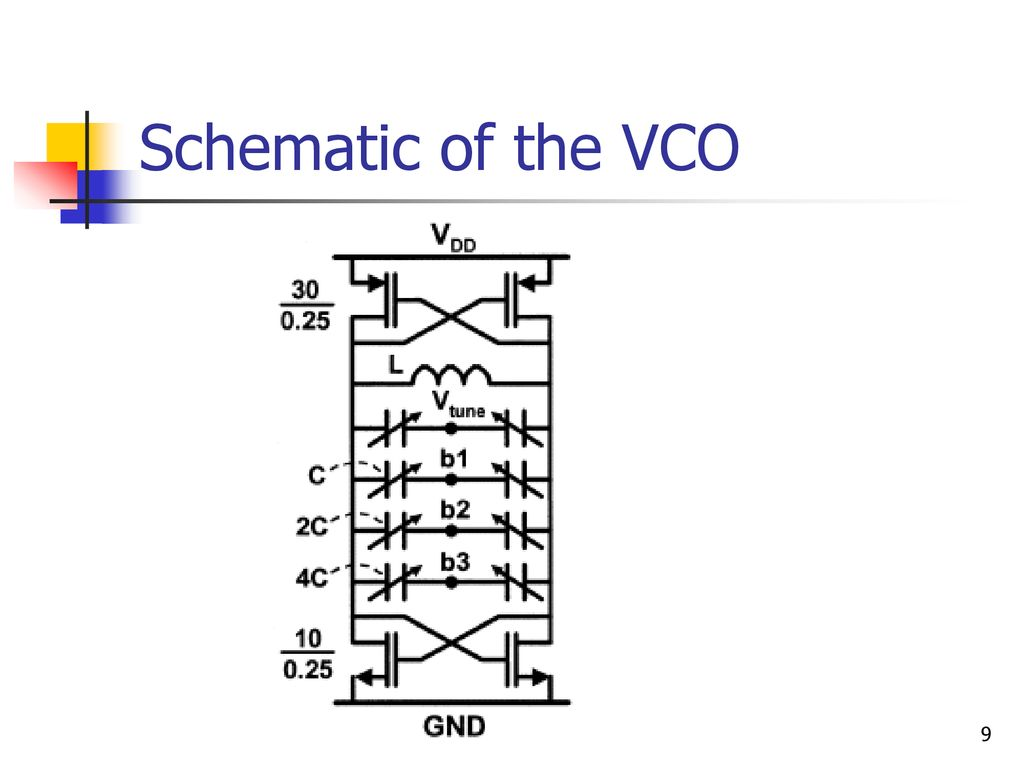 Vco Symbol Circuit Diagram A Frequency Synthesizer With Dynamic Divider Download 1024x768