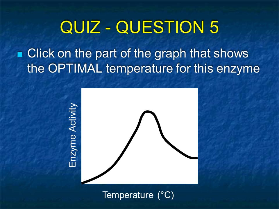QUIZ - QUESTION 5 Click on the part of the graph that shows the OPTIMAL temperature for this enzyme.