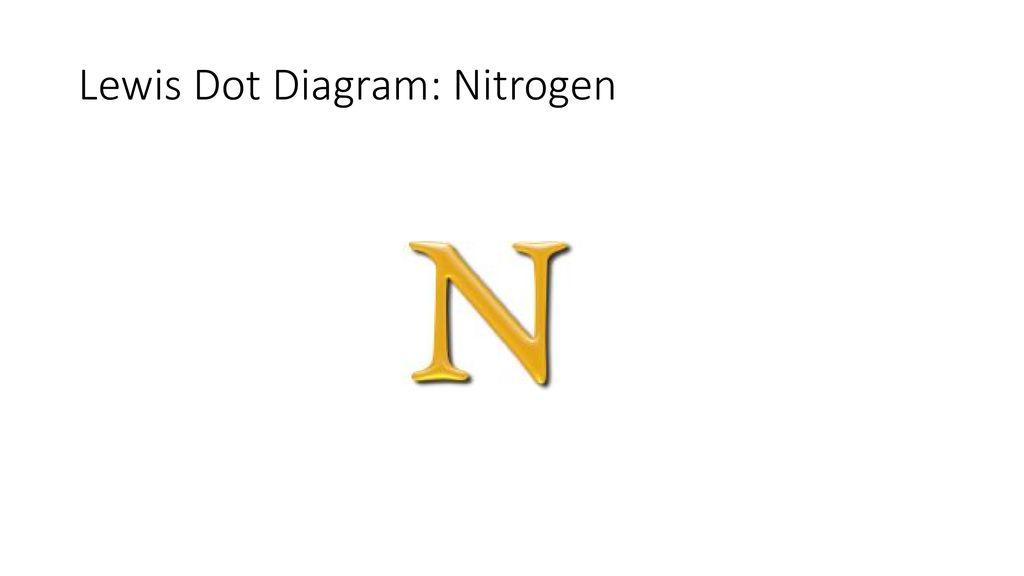 Lewis Dot Diagram Of Nitrogen Fluoride Custom Wiring Diagram