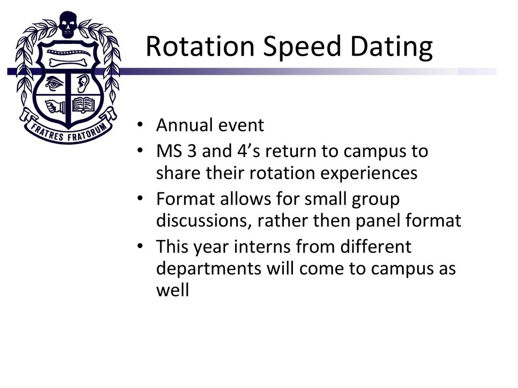 How to do speed dating rotation