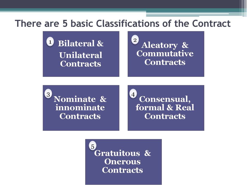 kinds of innominate contracts