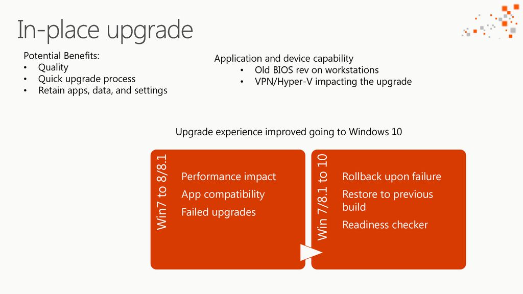 Lean forward with Windows 10 Deployment Experience of a TAP