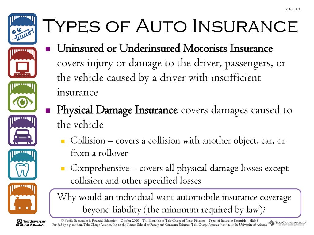 Types Of Auto Insurance >> Types Of Insurance Essentials Ppt Download