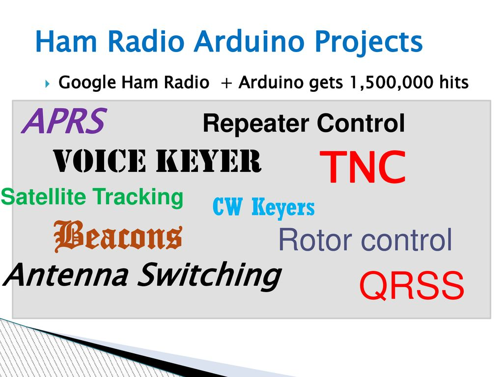 Arduino and the Radio Amateur - ppt download