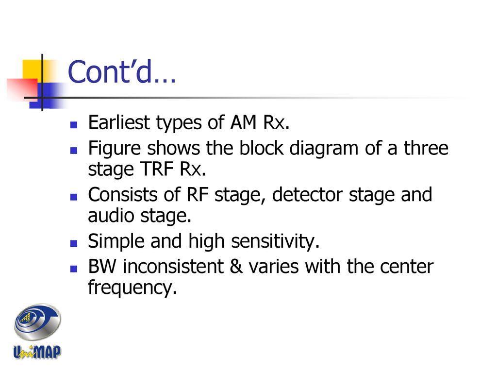 Figure shows the block diagram of a three stage TRF Rx. Consists of RF  stage, detector stage and audio stage. Simple and high sensitivity.
