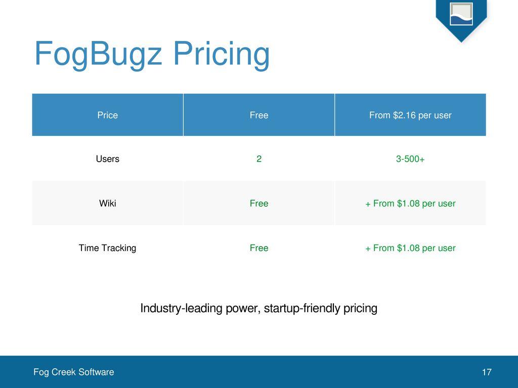 Fogbugz Free fogbugz & kiln tools for software teams - ppt download