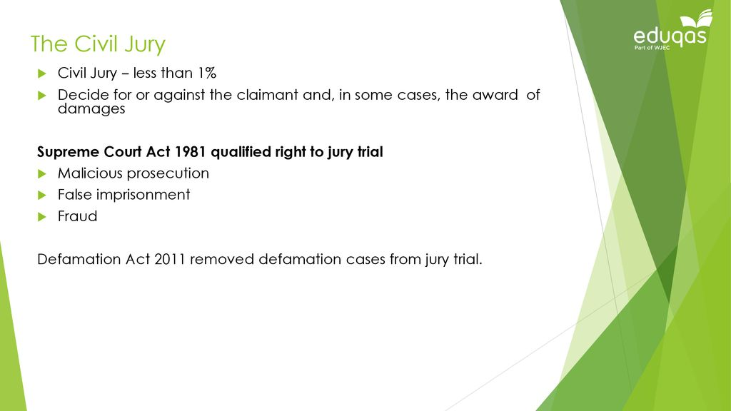 Criminal Process Jury Trial  - ppt download