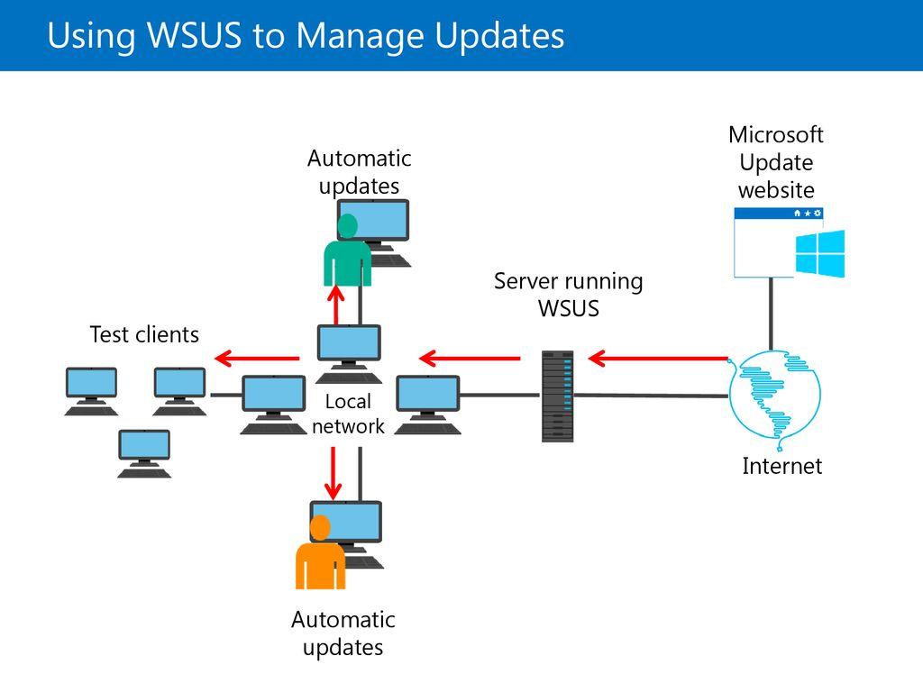 Module 12 Maintaining Windows B 12: Maintaining Windows ppt