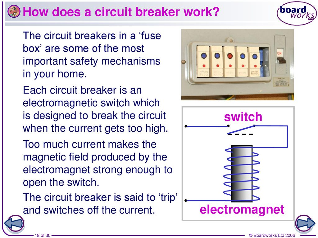 What Is Direct Current Dc An Electric How Does Circuit Breaker Work 18 A