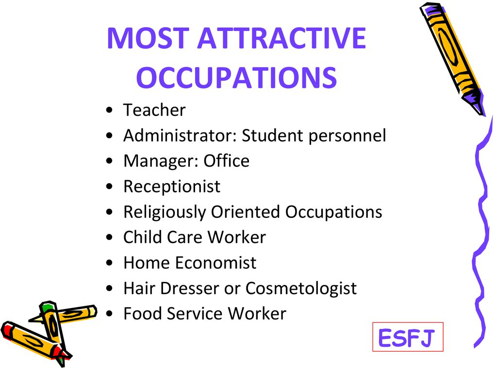 Most attractive occupations