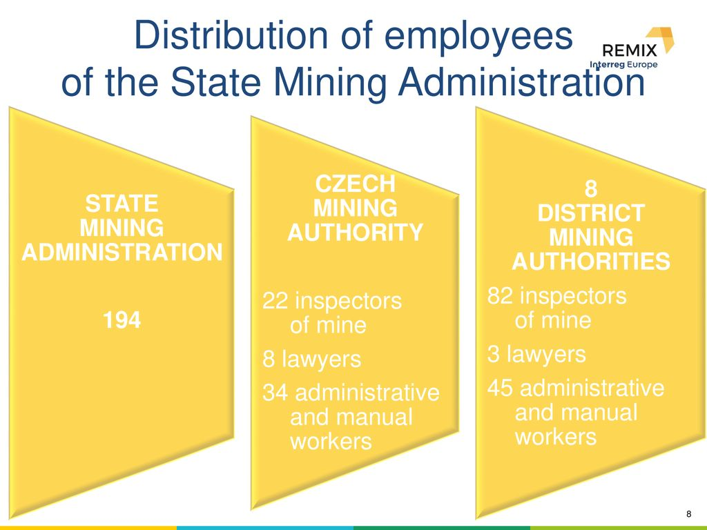 State Mining Administration - ppt download