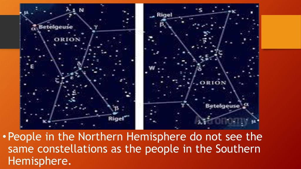 Constellations and Navigation Tools - ppt download