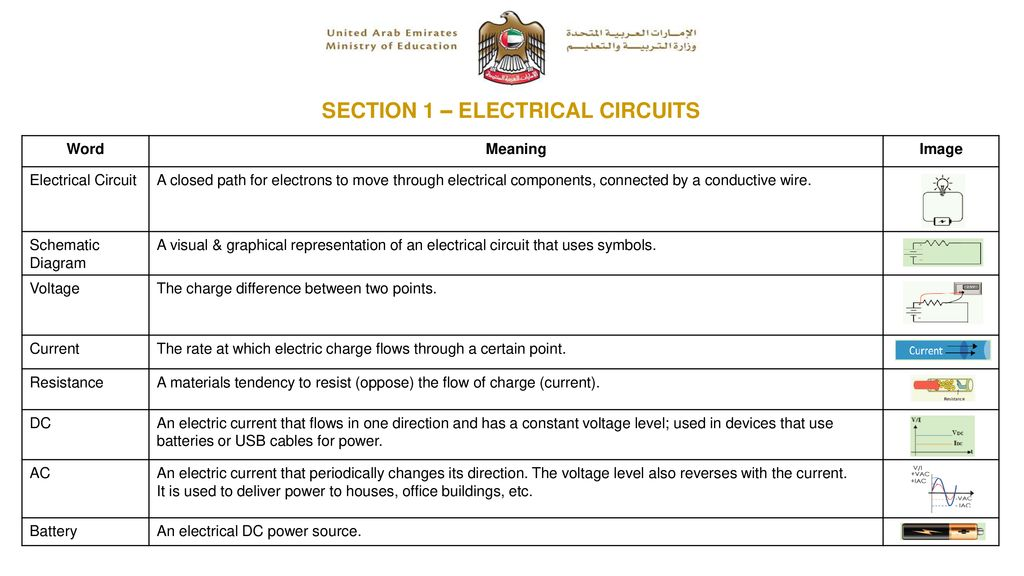 Unit 3 Fundamentals Of Electronics Examination Specifications