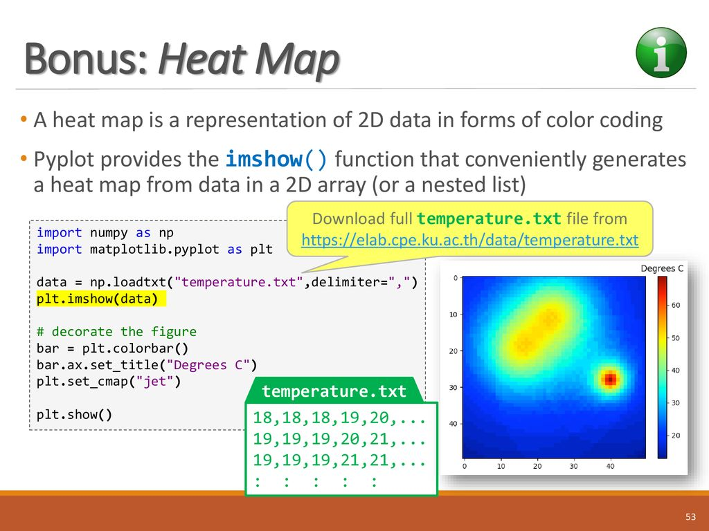 Numerical Processing and Basic Data Visualization - ppt download
