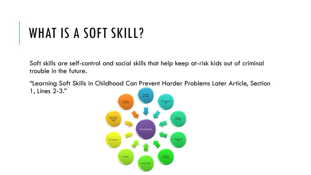 Learning Soft Skills In Childhood Can >> By Chandler Prichard And Kara Hoskins Ppt Download
