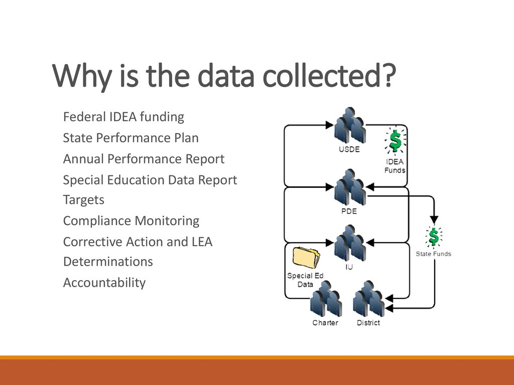 Reporting Special Hess Education Download - Greg Candice Data Ppt Felton
