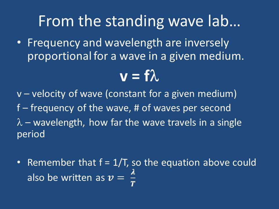 From the standing wave lab…