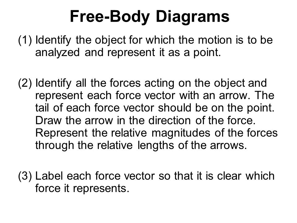 Free-Body Diagrams Identify the object for which the motion is to be analyzed and represent it as a point.