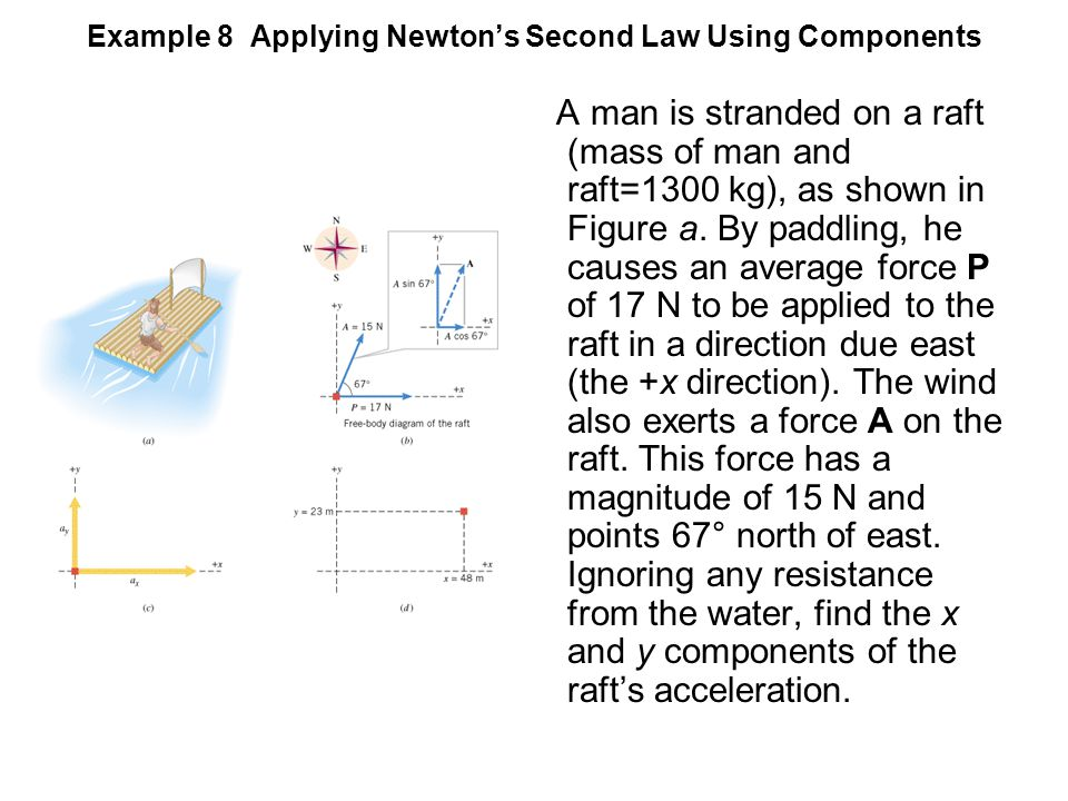 Example 8 Applying Newton's Second Law Using Components