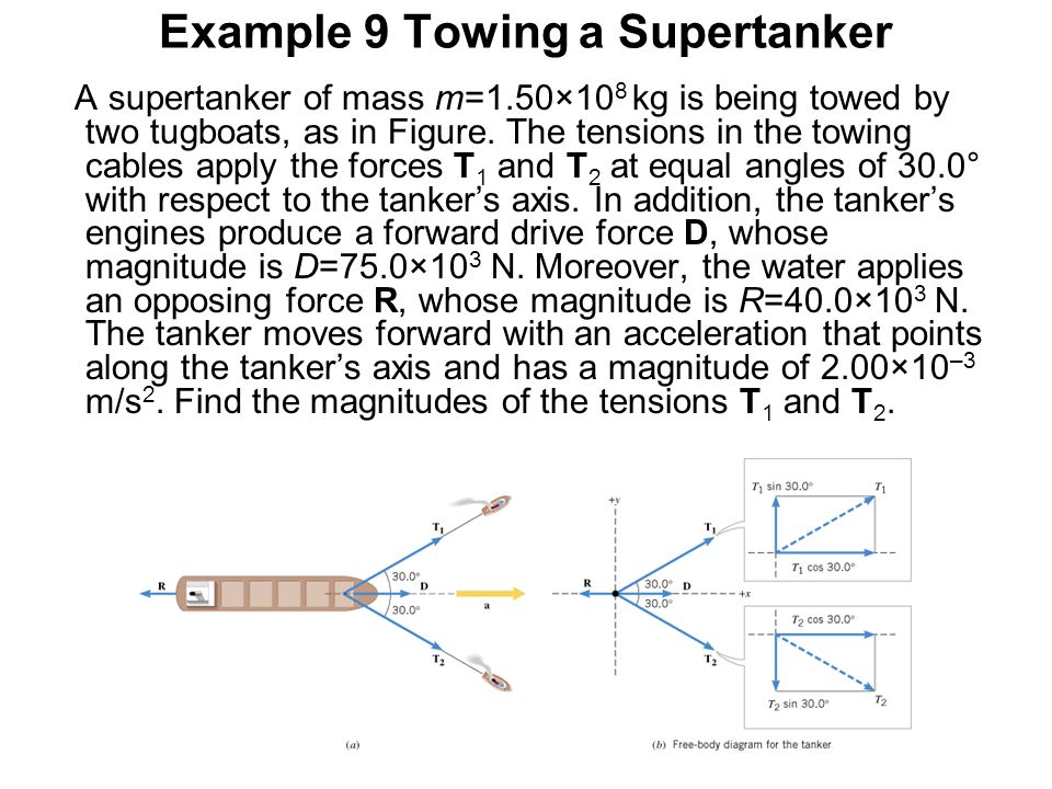 Example 9 Towing a Supertanker