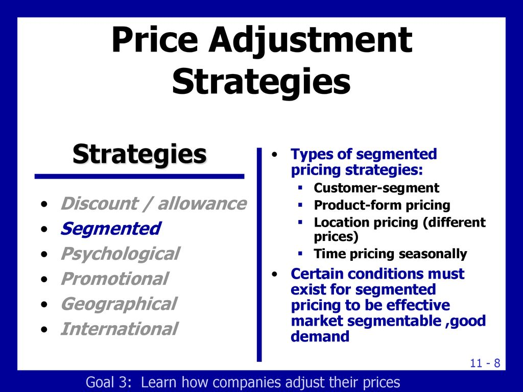 Pricing strategies and their types