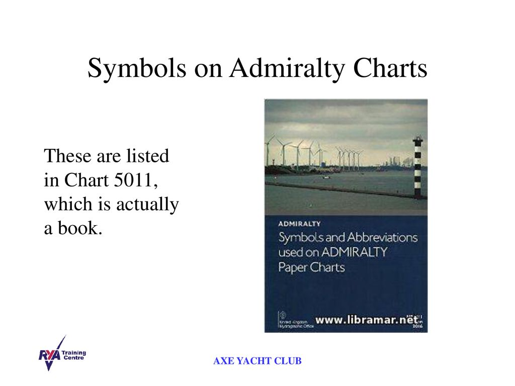 Charts Chart Projections And Publications Ppt Download