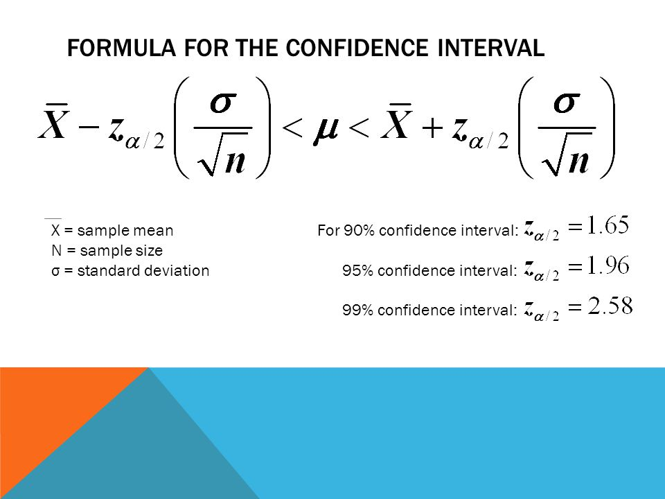 Formula for the confidence interval