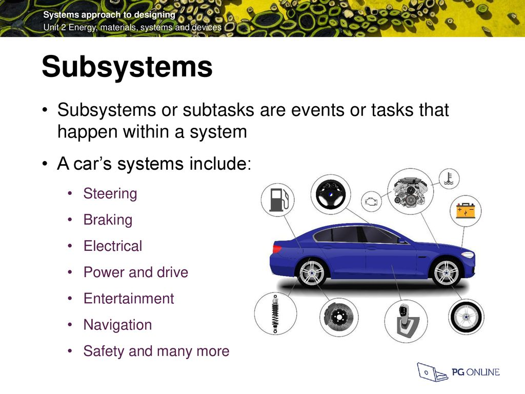 Aqa Gcse 6 Systems Approach To Designing Design And Technology Ppt Relay Switch 4 Subsystems
