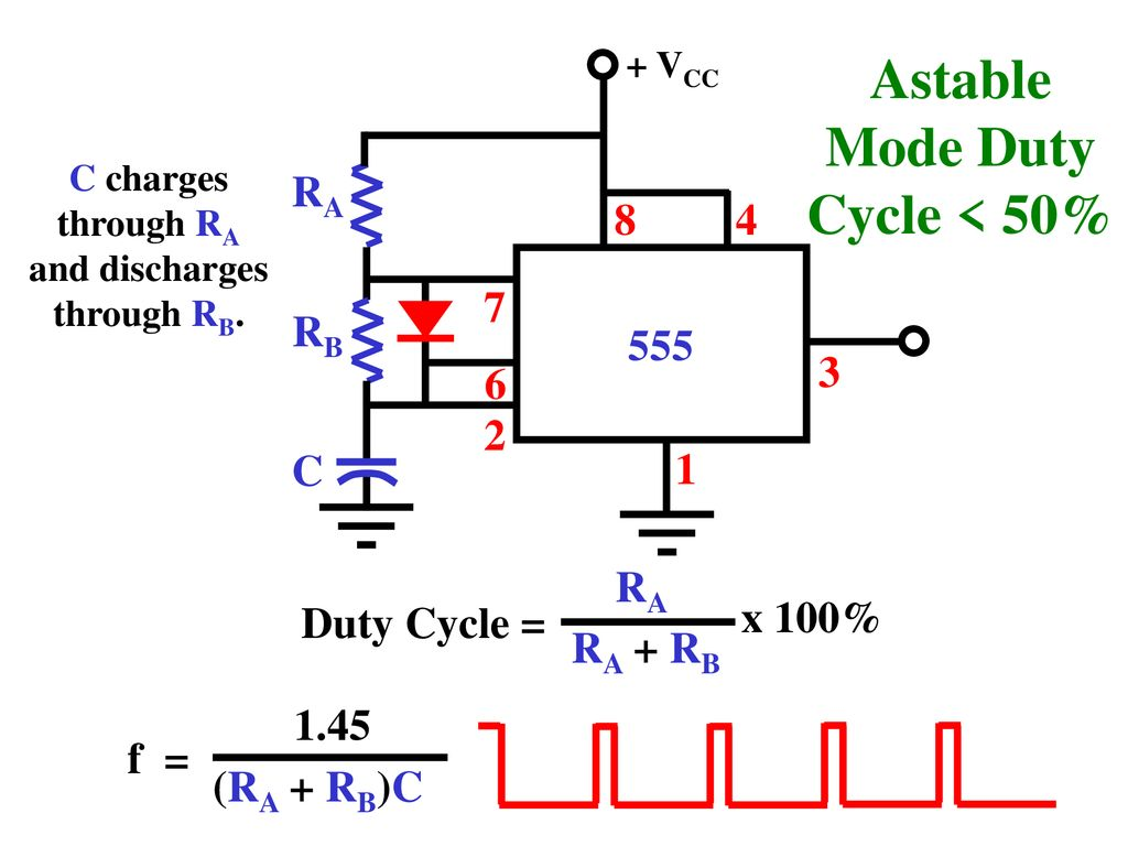 Principles Applications Ppt Download 555 Timer Astable Mode Duty Cycle 50