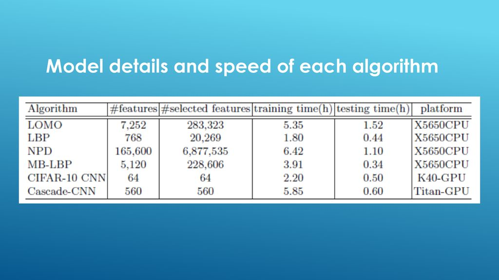 Face Classification: A Specialized Benchmark Study - ppt